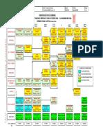 Plan de Estudios DIURNO Admin Empresas-USCO