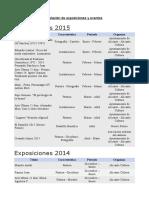 Lonja Pescado Exposiciones y Eventos