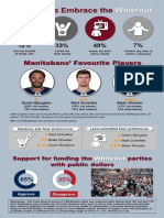 Winnipeg Jets Infographic
