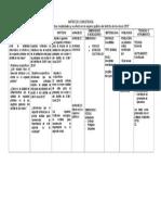Matriz de Consistencia1.Docx JIMMY