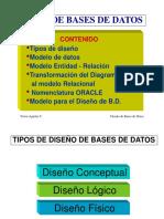 Clase Sobre Diseño de Base de Datos
