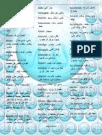 اهم الأفعال استخداماً في اللغة الإنجليزية.pdf