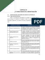 CAPITULO IV DESARROLLO TESIS XP.docx