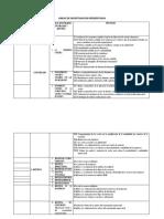Lineas de Investigacion Presentadas Eca 2018 1