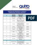 listado_guagua_centros.pdf