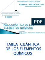tabla-cuantica-de-la-uv-1228580534407418-9