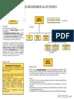 A2. Ámbito de Aplicación de La Ley 39-2015