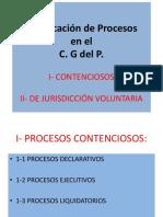 ProcesosDeclarativos_y Otros.pdf