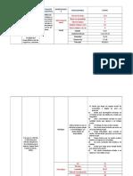 2-Operacionalizacion-de-variables-y-posible-test-para-detectar-el-estrés2.docx