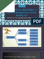 7. Concepto, Historia y Procedimiento Civil Romano