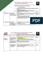 Plan de Trabajo y Operativo 2017 Cbu Uncp