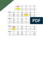 Analisis optimización
