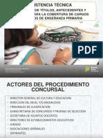 PPT Asistencia Técnica Concurso Directores Nivel Primario