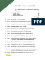 Format SIMULASI Akuntansi