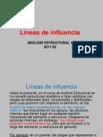 Unidad 04 Lineas de Influencia