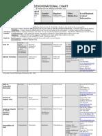 DENOMINATIONALCHART2011-2012.pdf
