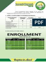 2018-ASHS-Annual-Accomplishment-Report.docx
