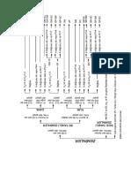 Zemin+Sınıflandırması+Tablolar.pdf