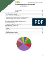 Lead Tracker Manual - vtiger crm