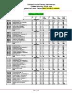 CU BATCH 2013 onwards -- COMPREHENSIVE SCHEME -- FINAL.pdf