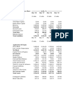 DCM data