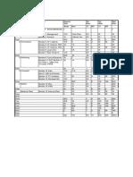 TTA+revised+syllabus+2008-Summary+31+st+Mar