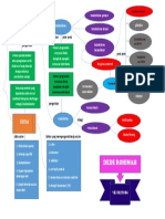 TUGAS 1 DEDE ROHIMAH MIND MAP.docx