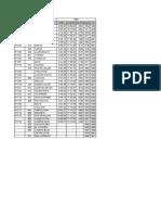 TRABAJO DatosPluviometricos