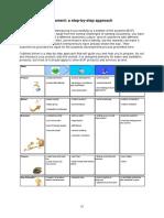 2.-Business-Development_-a-step_by_step-approach.pdf