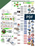 Transmission de Puissance Mécanique 5-1.pdf