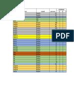Ejemplo Tabla Excel