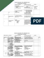 2. Rancangan Tahunan Bahasa Inggeris Pendidikan Khas Bp (1)