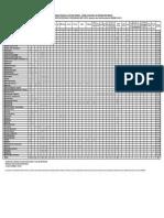 UPCH Cuadro de Plazas 2019 11.04.19.pdf
