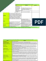 TBS030_Argumentos y falacias en exégesis segun Weston.pdf