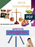 Dieta, Dieta Equilibrada