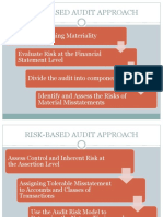 Risk Based Audit Approach