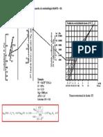 Nomograma Para Calcular El SN de Acuerdo a La Metodología AASHTO