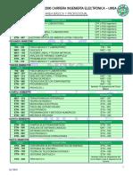 Plan de Estudios 2000 Ingenieria Electronica