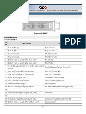KIA RIO 2013 1.4 DOHC PIN OUT.pdf | Throttle | Ignition System Kia Rio Ecm Wiring Diagram on dodge challenger wiring diagram, daihatsu rocky wiring diagram, saturn aura wiring diagram, volkswagen golf wiring diagram, volvo amazon wiring diagram, chevrolet volt wiring diagram, kia rio water pump, chevrolet hhr wiring diagram, suzuki x90 wiring diagram, kia rio ignition switch, geo storm wiring diagram, chrysler 300m wiring diagram, saturn astra wiring diagram, suzuki sierra wiring diagram, chrysler aspen wiring diagram, honda ascot wiring diagram, kia rio shift solenoid, fiat uno wiring diagram, kia automotive wiring diagrams, nissan 370z wiring diagram,