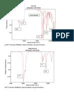espectros quimica 3.docx