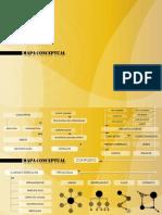 mapa conceptual II.pdf