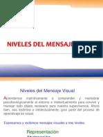 Niveles Mensaje Visual