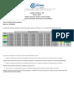 Orçamento, Estrutura e Custo de Capital 2018-1