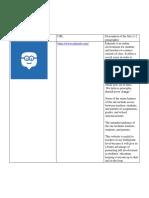 ued495-496 doxey jianna integrationoftechnologyandmediaresourcesartifact3