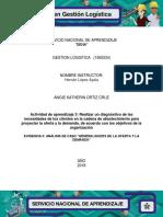 """EVIDENCIA 3 ANÁLISIS DE CASO """"GENERALIDADES DE LA OFERTA Y LA DEMANDA.docx"""