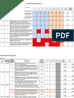 Cot Ipcr Score Sheet