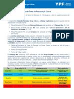 Autorización de Tareas No Rutinarias y Críticas (2)