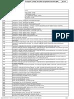 Actros Códigos.pdf.pdf