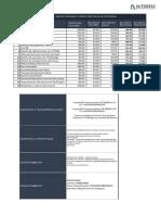 Valores Unitarios Oficiales de Edificacion 2019