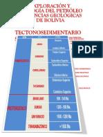 Cuadros Perfiles de Bolivia